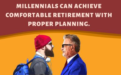 Millennials can achieve comfortable retirement with proper planning